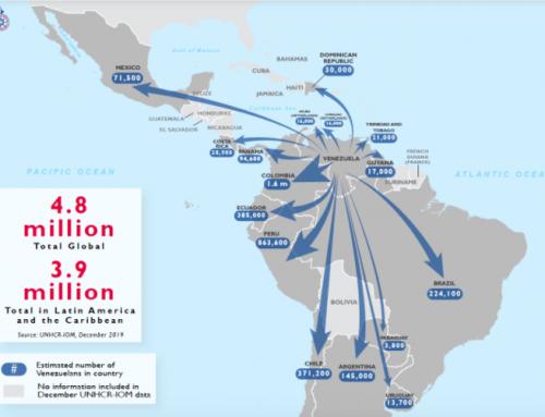 Mapeo de Soluciones Innovadoras para Inmigrantes